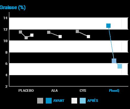 PhenQ-2